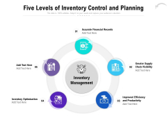 Five Levels Of Inventory Control And Planning Ppt PowerPoint Presentation Layouts Graphics Download