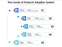 Five Levels Of Products Adoption System Ppt PowerPoint Presentation Gallery Slides PDF