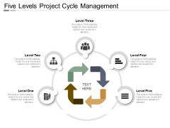 Five Levels Project Cycle Management Ppt PowerPoint Presentation Styles Format