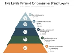 Five Levels Pyramid For Consumer Brand Loyalty Ppt PowerPoint Presentation Ideas Objects PDF
