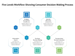 Five Levels Workflow Showing Consumer Decision Making Process Ppt PowerPoint Presentation File Graphics PDF