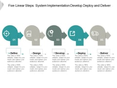 Five Linear Steps System Implementation Develop Deploy And Deliver Ppt PowerPoint Presentation Outline Template