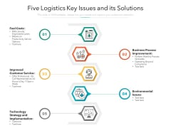 Five Logistics Key Issues And Its Solutions Ppt PowerPoint Presentation File Background Image PDF