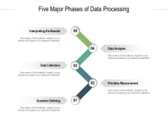 Five Major Phases Of Data Processing Ppt PowerPoint Presentation Slides File Formats