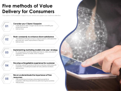 Five Methods Of Value Delivery For Consumers Ppt PowerPoint Presentation File Picture PDF