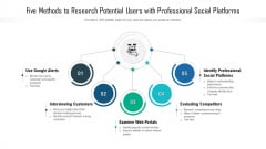 Five Methods To Research Potential Users With Professional Social Platforms Ppt PowerPoint Presentation File Designs PDF