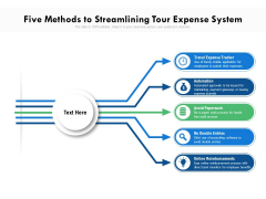 Five Methods To Streamlining Tour Expense System Ppt PowerPoint Presentation File Designs Download PDF