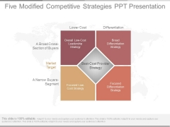 Five Modified Competitive Strategies Ppt Presentation
