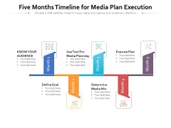Five Months Timeline For Media Plan Execution Ppt PowerPoint Presentation Gallery Grid PDF