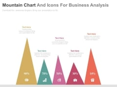 Five Mountain Chart With Icons For Financial Analysis Powerpoint Slides