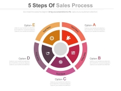 Five Options Circular Infographic Diagram Powerpoint Slides