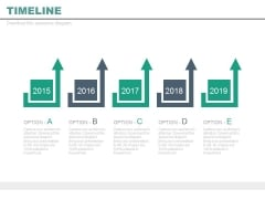 Five Options Timeline For Marketing Plan Powerpoint Slides