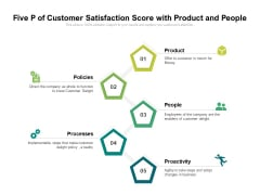 Five P Of Customer Satisfaction Score With Product And People Ppt PowerPoint Presentation File Graphics PDF
