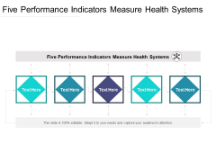 Five Performance Indicators Measure Health Systems Ppt PowerPoint Presentation Gallery Templates Cpb Pdf