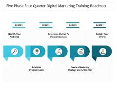 Five Phase Four Quarter Digital Marketing Training Roadmap Microsoft