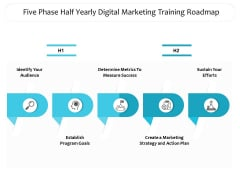 Five Phase Half Yearly Digital Marketing Training Roadmap Background