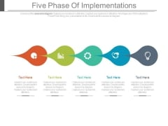 Five Phase Of Implementations Ppt Slides