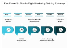 Five Phase Six Months Digital Marketing Training Roadmap Professional