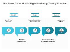 Five Phase Three Months Digital Marketing Training Roadmap Designs