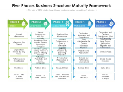 Five Phases Business Structure Maturity Framework Ppt PowerPoint Presentation File Sample PDF