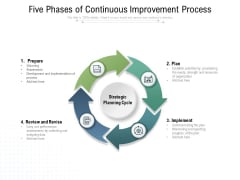 Five Phases Of Continuous Improvement Process Ppt PowerPoint Presentation Outline Brochure