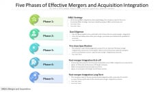 Five Phases Of Effective Mergers And Acquisition Integration Ppt PowerPoint Presentation Ideas Guide PDF
