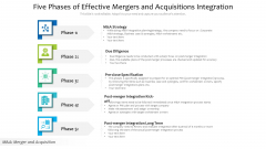 Five Phases Of Effective Mergers And Acquisitions Integration Sample PDF