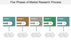 Five Phases Of Market Research Process Ppt PowerPoint Presentation Visual Aids Professional