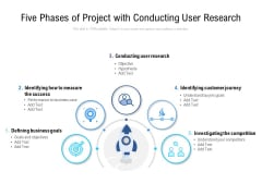 Five Phases Of Project With Conducting User Research Ppt PowerPoint Presentation Pictures Graphics Template PDF