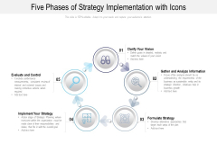 Five Phases Of Strategy Implementation With Icons Ppt PowerPoint Presentation Styles Demonstration