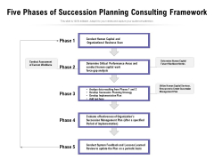 Five Phases Of Succession Planning Consulting Framework Ppt PowerPoint Presentation Icon Background Designs PDF