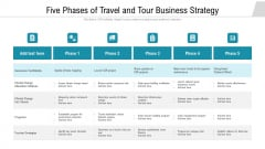 Five Phases Of Travel And Tour Business Strategy Infographics PDF