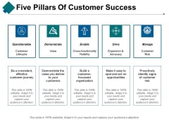 Five Pillars Of Customer Success Ppt PowerPoint Presentation File Diagrams