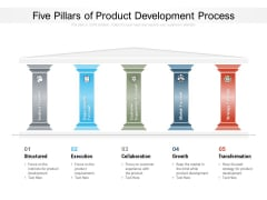 Five Pillars Of Product Development Process Ppt PowerPoint Presentation Inspiration Example File