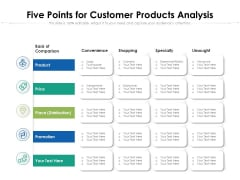 Five Points For Customer Products Analysis Ppt PowerPoint Presentation Gallery Aids PDF