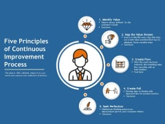 Five Principles Of Continuous Improvement Process Ppt PowerPoint Presentation Outline Samples PDF