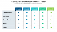 Five Projects Performance Comparison Report Ppt Infographic Template Icons PDF