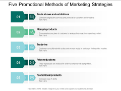 Five Promotional Methods Of Marketing Strategies Ppt PowerPoint Presentation Infographic Template Summary