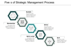 Five S Of Strategic Management Process Ppt PowerPoint Presentation Professional Model