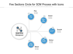 Five Sections Circle For SCM Process With Icons Ppt PowerPoint Presentation Gallery Example Topics PDF