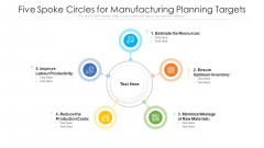 Five Spoke Circles For Manufacturing Planning Targets Ppt PowerPoint Presentation File Skills PDF