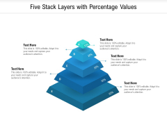Five Stack Layers With Percentage Values Ppt PowerPoint Presentation File Background PDF