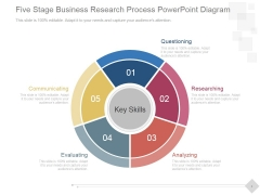 Five Stage Business Research Process Ppt PowerPoint Presentation Background Images