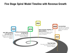 Five Stage Spiral Model Timeline With Revenue Growth Ppt PowerPoint Presentation Pictures Infographics PDF