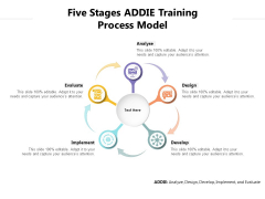 Five Stages ADDIE Training Process Model Ppt PowerPoint Presentation File Designs PDF