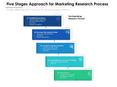 Five Stages Approach For Marketing Research Process Ppt PowerPoint Presentation Outline Templates PDF