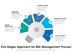 Five Stages Approach For Risk Management Process Ppt PowerPoint Presentation Gallery Information PDF