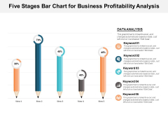 Five Stages Bar Chart For Business Profitability Analysis Ppt PowerPoint Presentation Icon Guide
