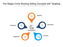 Five Stages Circle Showing Selling Concepts With Targeting Ppt PowerPoint Presentation Gallery Visual Aids PDF
