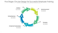 Five Stages Circular Design For Successful Employee Training Ppt PowerPoint Presentation File Elements PDF